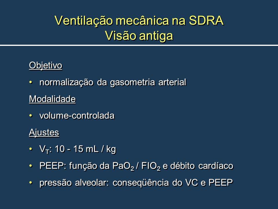 Ventilação mecânica na SDRA Visão antiga