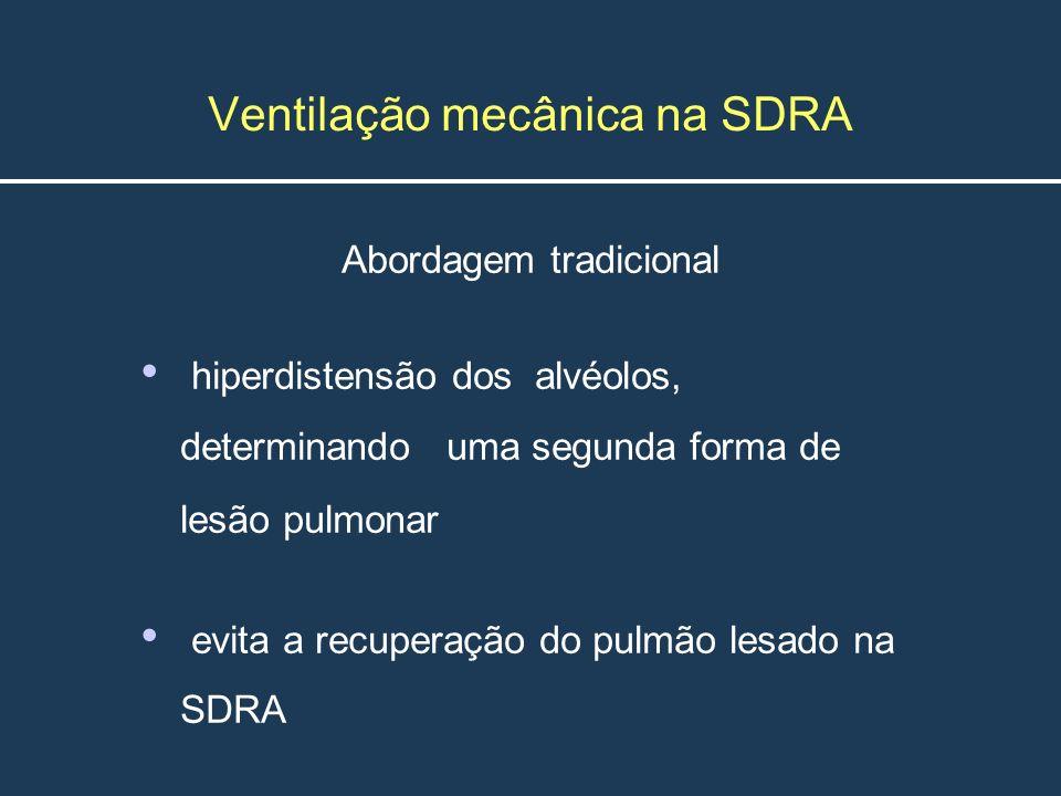 Ventilação mecânica na SDRA