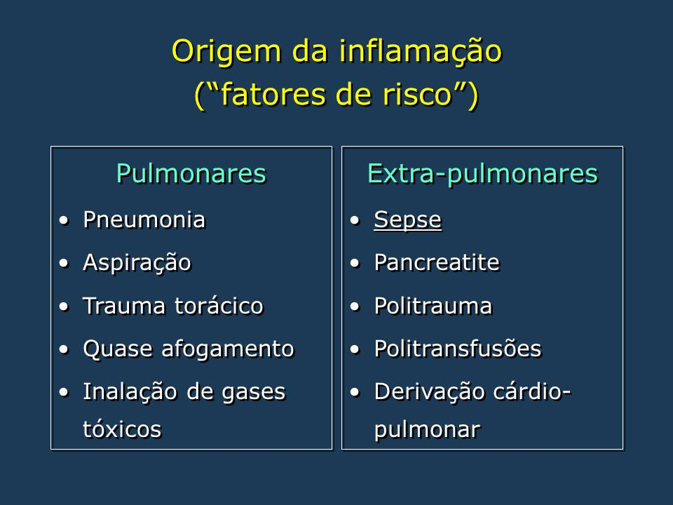 Origem da inflamação ( fatores de risco )