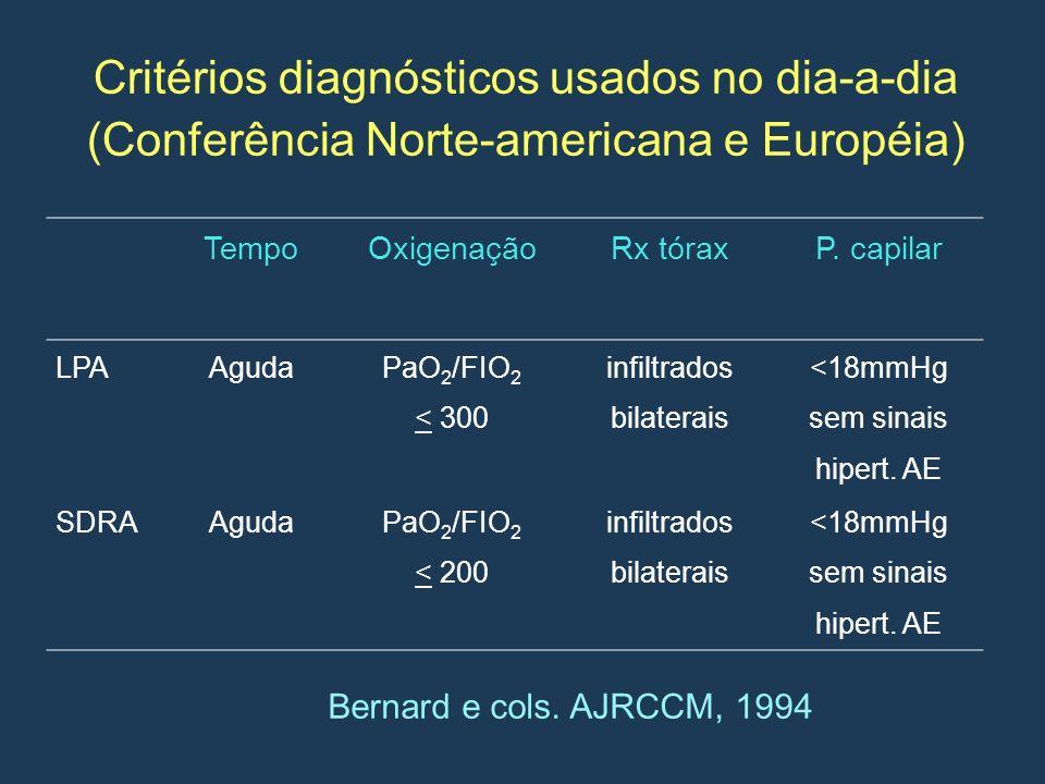 Critérios diagnósticos usados no dia-a-dia (Conferência Norte-americana e Européia)