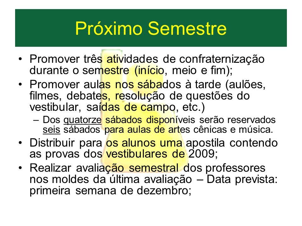Próximo SemestrePromover três atividades de confraternização durante o semestre (início, meio e fim);