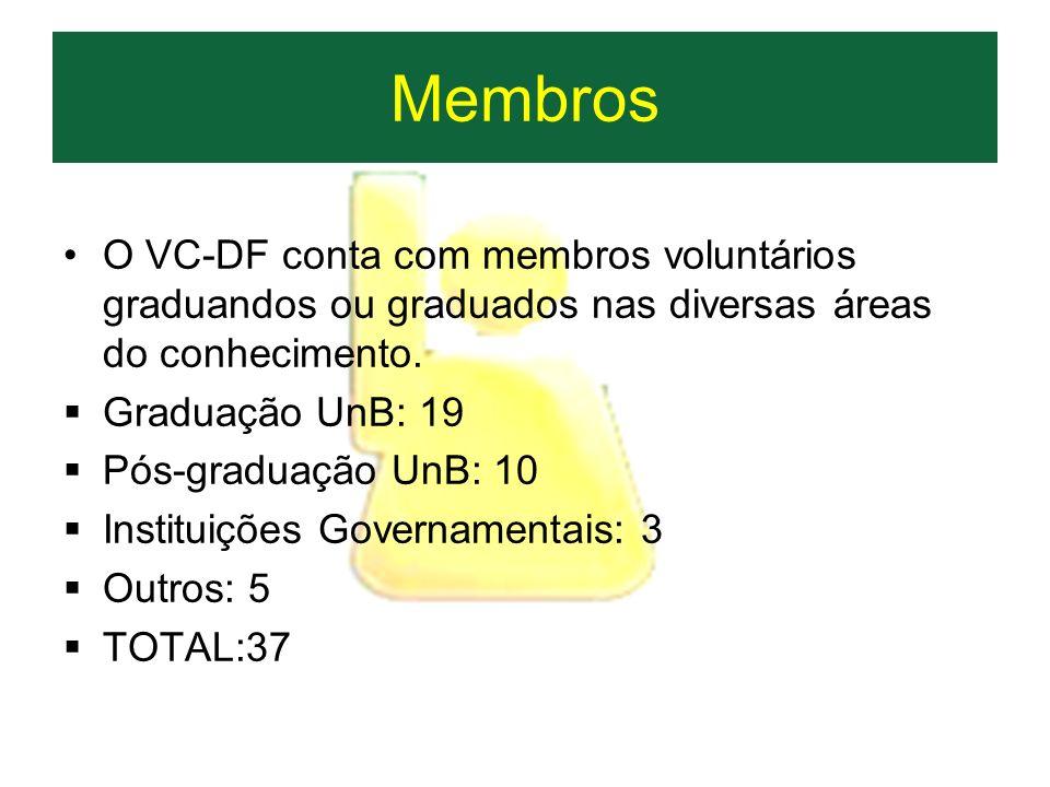MembrosO VC-DF conta com membros voluntários graduandos ou graduados nas diversas áreas do conhecimento.