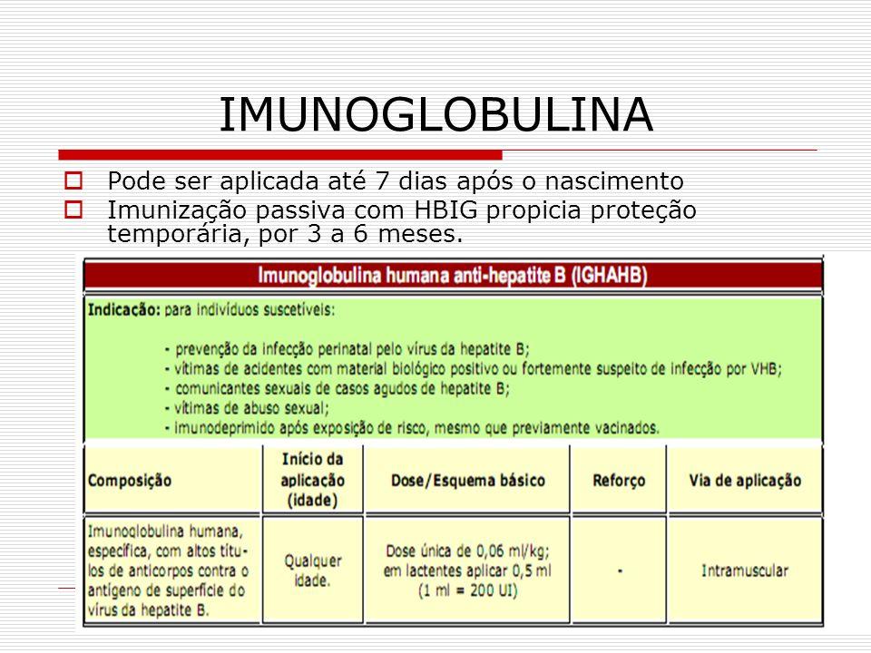 IMUNOGLOBULINA Pode ser aplicada até 7 dias após o nascimento