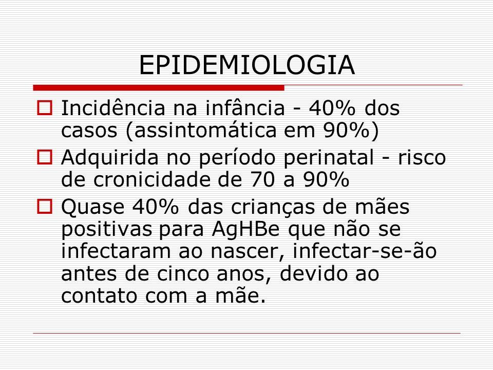 EPIDEMIOLOGIA Incidência na infância - 40% dos casos (assintomática em 90%) Adquirida no período perinatal - risco de cronicidade de 70 a 90%