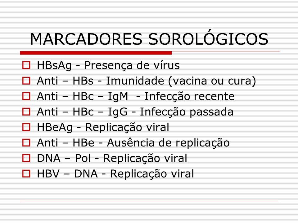 MARCADORES SOROLÓGICOS