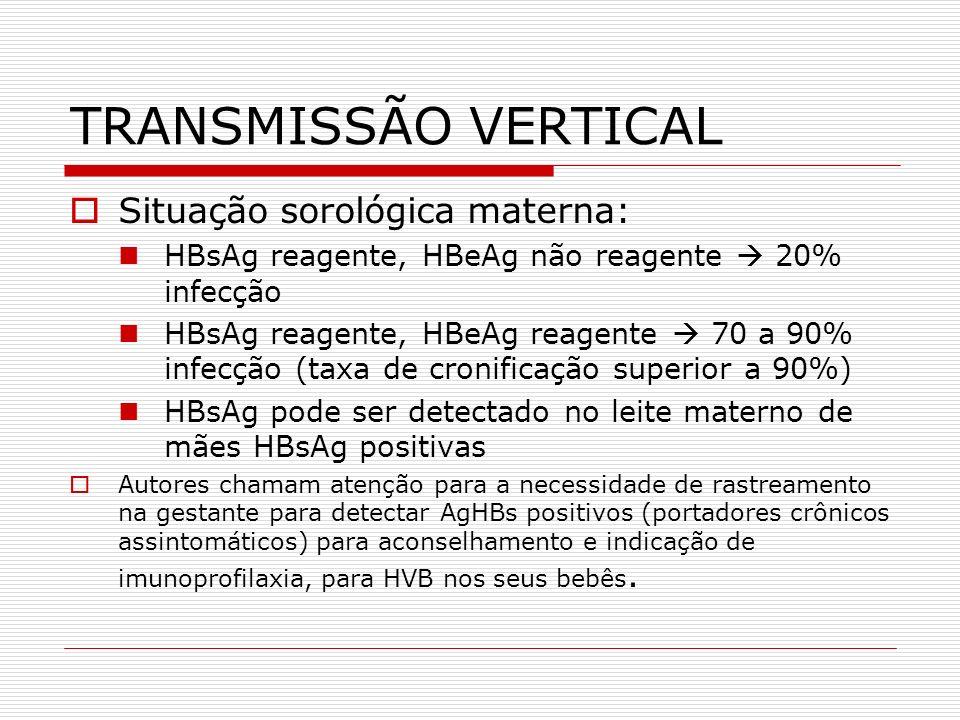 TRANSMISSÃO VERTICAL Situação sorológica materna: