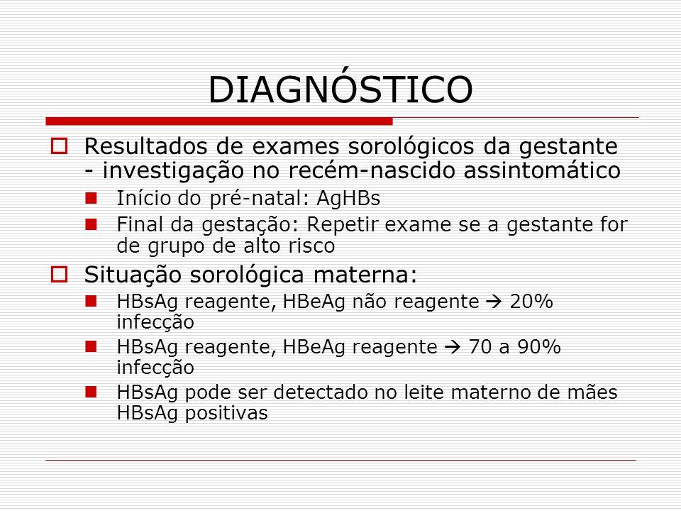DIAGNÓSTICO Resultados de exames sorológicos da gestante - investigação no recém-nascido assintomático.