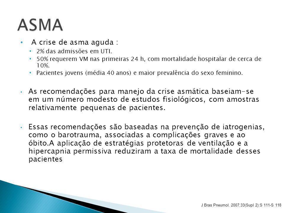 ASMA A crise de asma aguda :