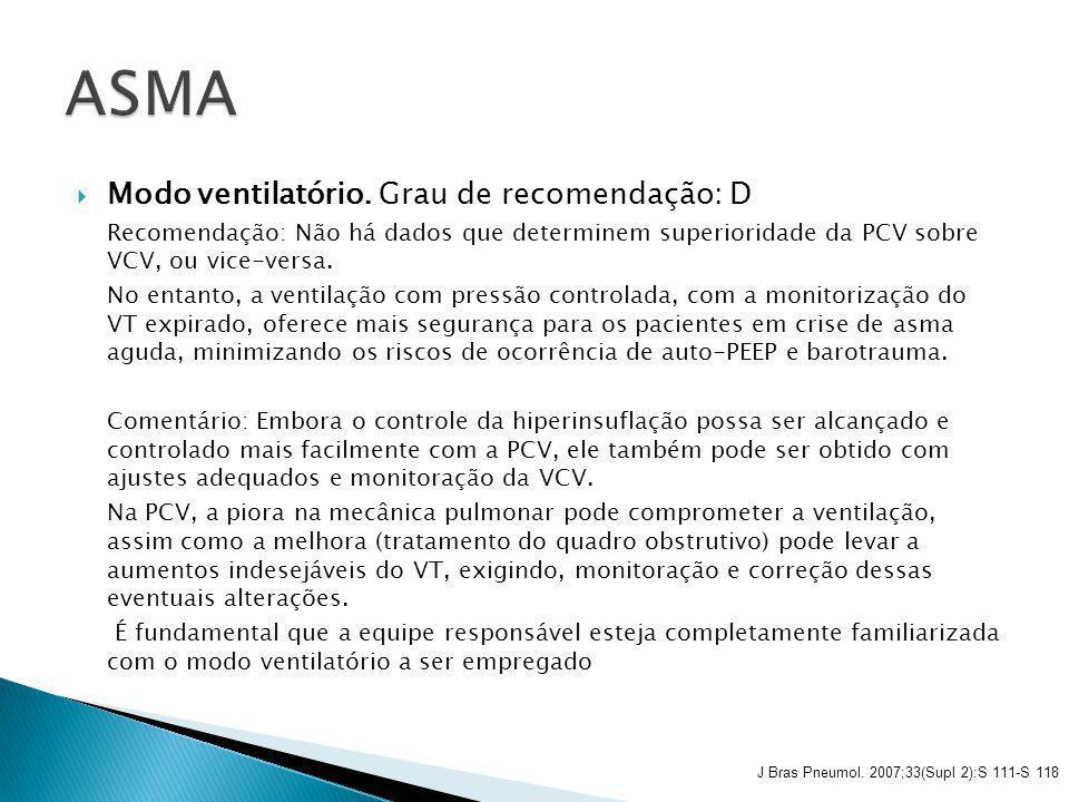 ASMA Modo ventilatório. Grau de recomendação: D