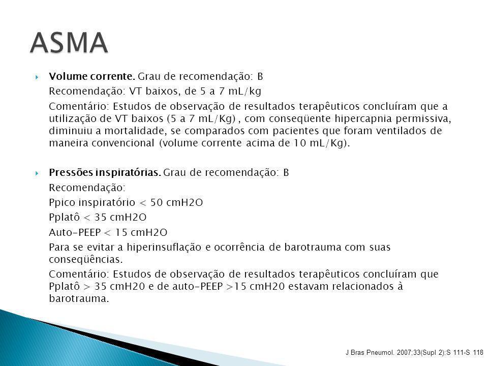 ASMA Volume corrente. Grau de recomendação: B