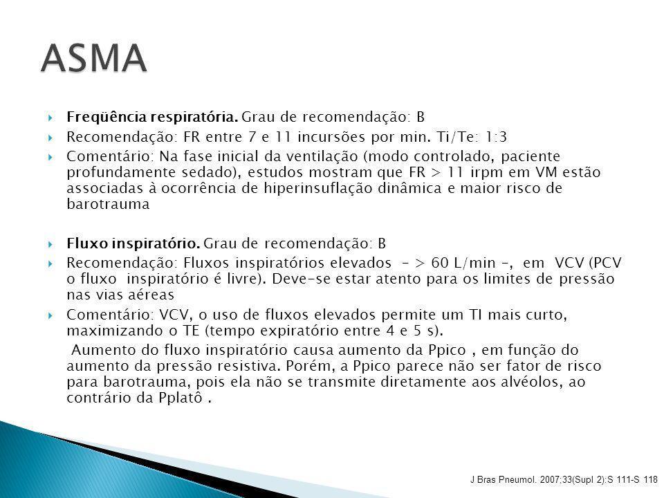ASMA Freqüência respiratória. Grau de recomendação: B