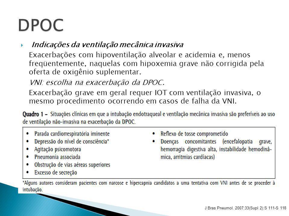 DPOC Indicações da ventilação mecânica invasiva