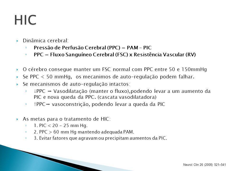 HIC Dinâmica cerebral: Pressão de Perfusão Cerebral (PPC) = PAM – PIC