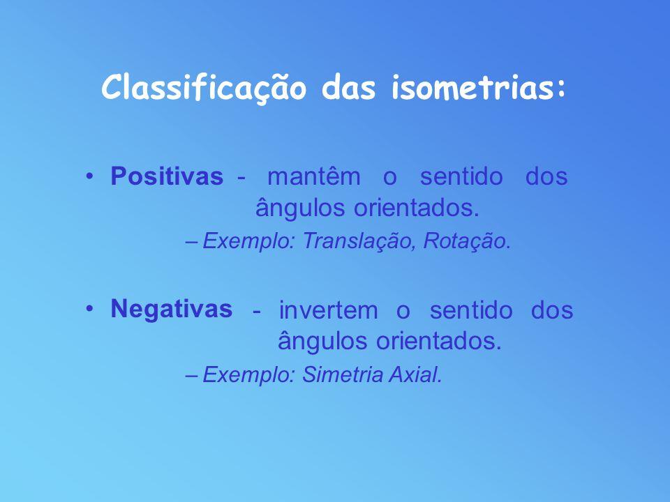 Classificação das isometrias: