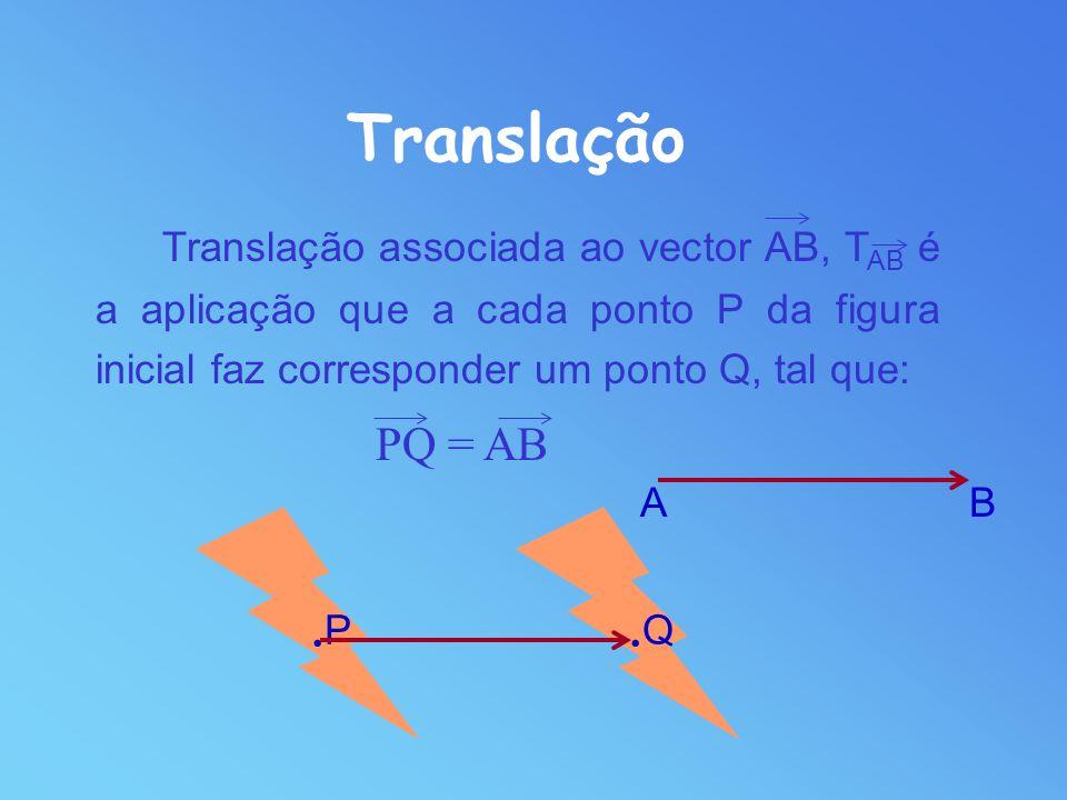 Translação Translação associada ao vector AB, TAB é a aplicação que a cada ponto P da figura inicial faz corresponder um ponto Q, tal que: