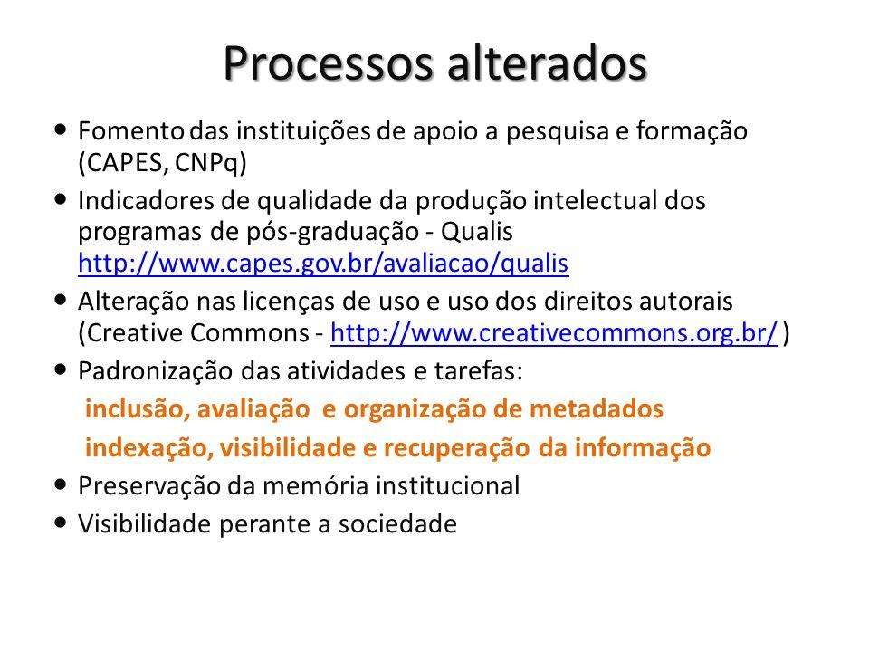Processos alterados Fomento das instituições de apoio a pesquisa e formação (CAPES, CNPq)