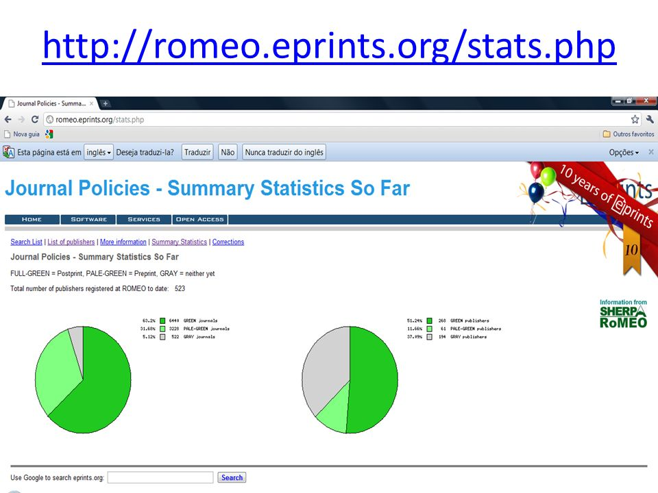 http://romeo.eprints.org/stats.php