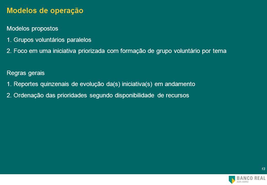 Modelos de operação Modelos propostos 1. Grupos voluntários paralelos