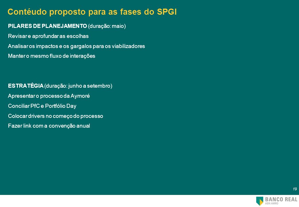 Contéudo proposto para as fases do SPGI