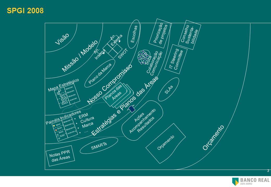 SPGI 2008 Visão Missão / Modelo Nosso Compromisso