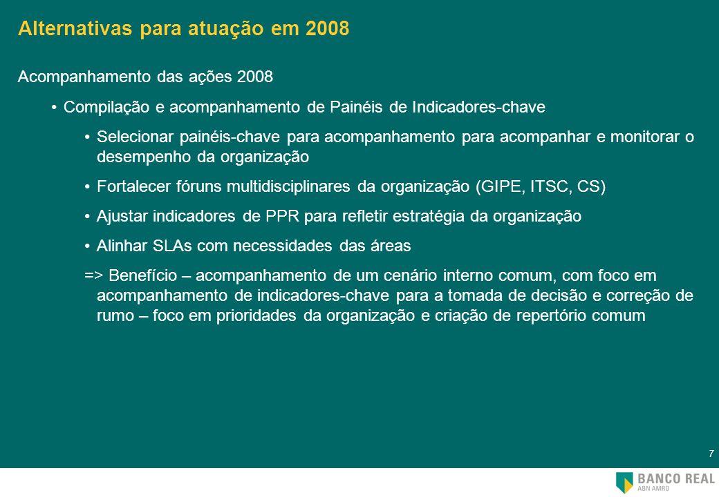 Alternativas para atuação em 2008