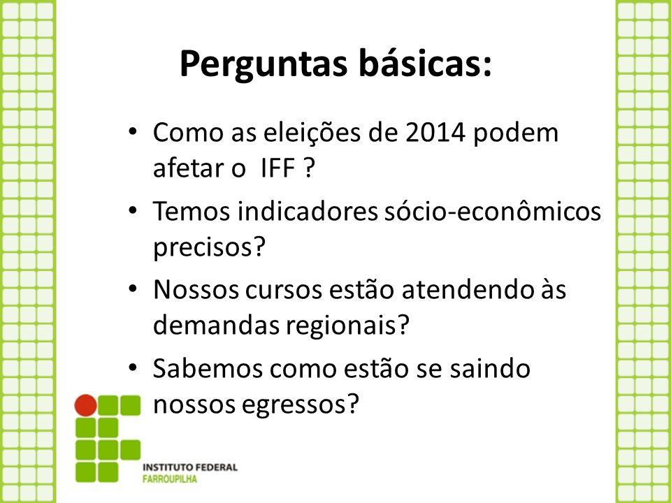 Perguntas básicas: Como as eleições de 2014 podem afetar o IFF