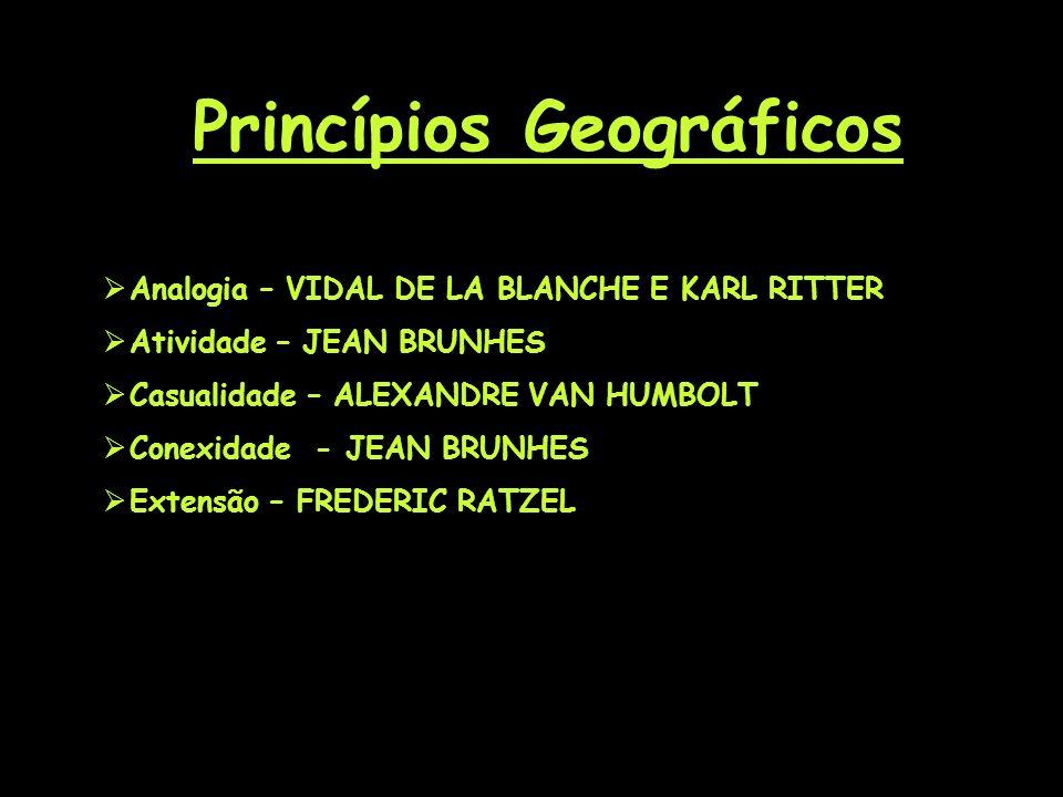 Princípios Geográficos