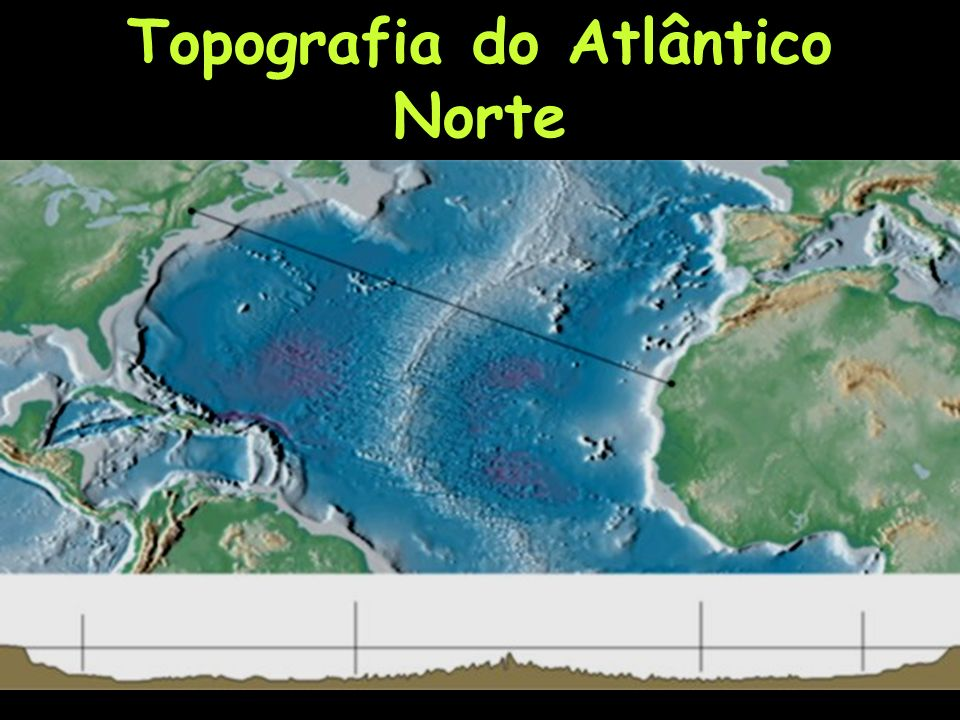 Topografia do Atlântico Norte