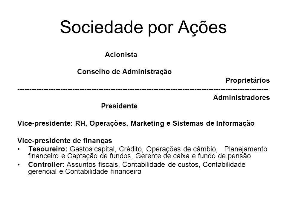 Sociedade por Ações Acionista Conselho de Administração Proprietários