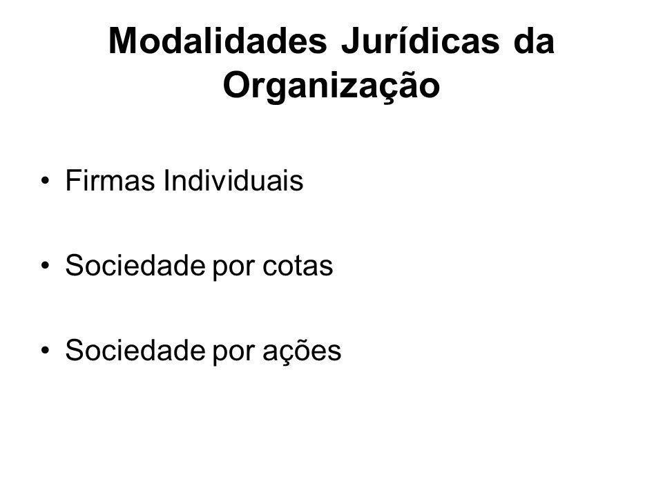 Modalidades Jurídicas da Organização