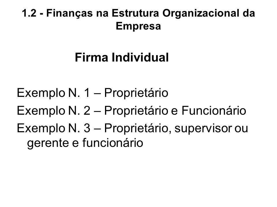 1.2 - Finanças na Estrutura Organizacional da Empresa