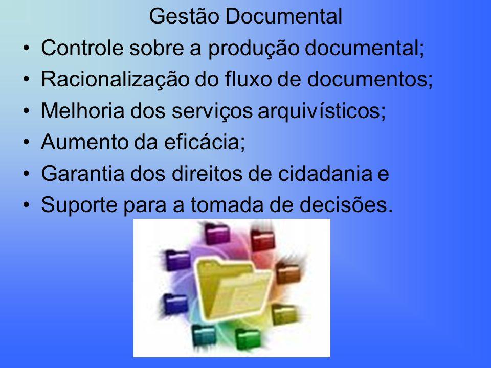 Gestão Documental Controle sobre a produção documental; Racionalização do fluxo de documentos; Melhoria dos serviços arquivísticos;