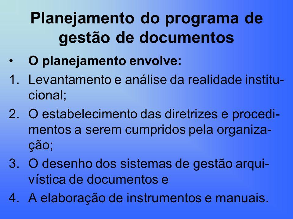 Planejamento do programa de gestão de documentos