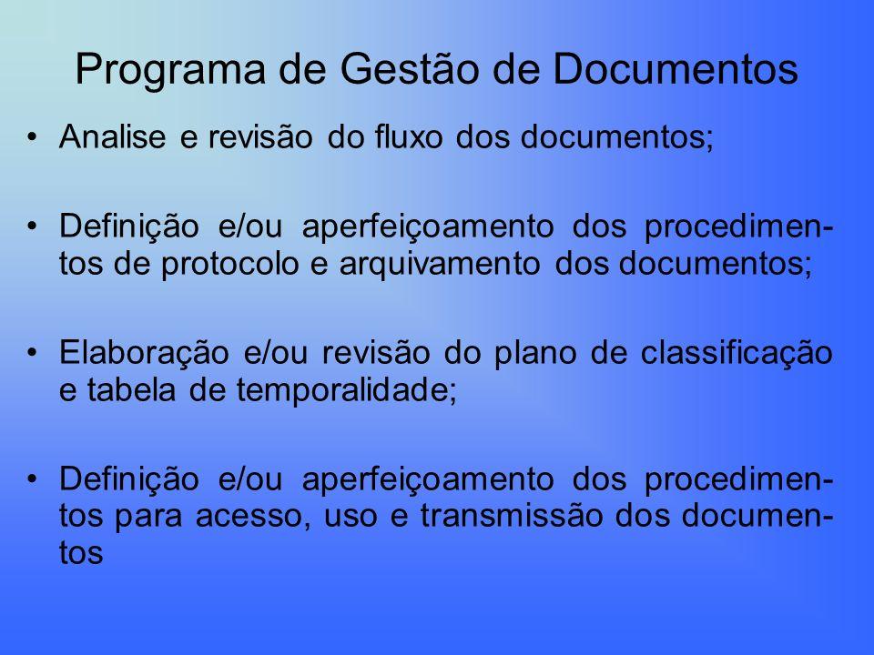 Programa de Gestão de Documentos