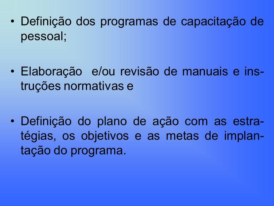 Definição dos programas de capacitação de pessoal;