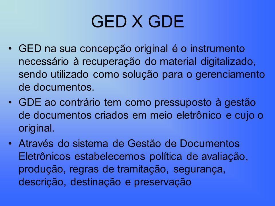 GED X GDE