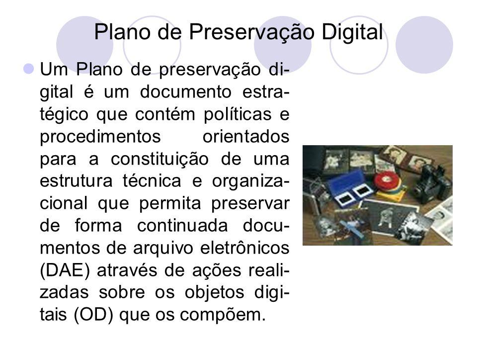 Plano de Preservação Digital