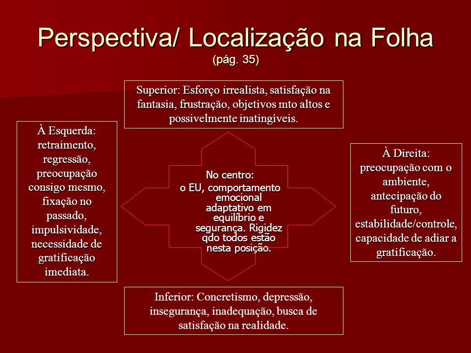 Perspectiva/ Localização na Folha (pág. 35)