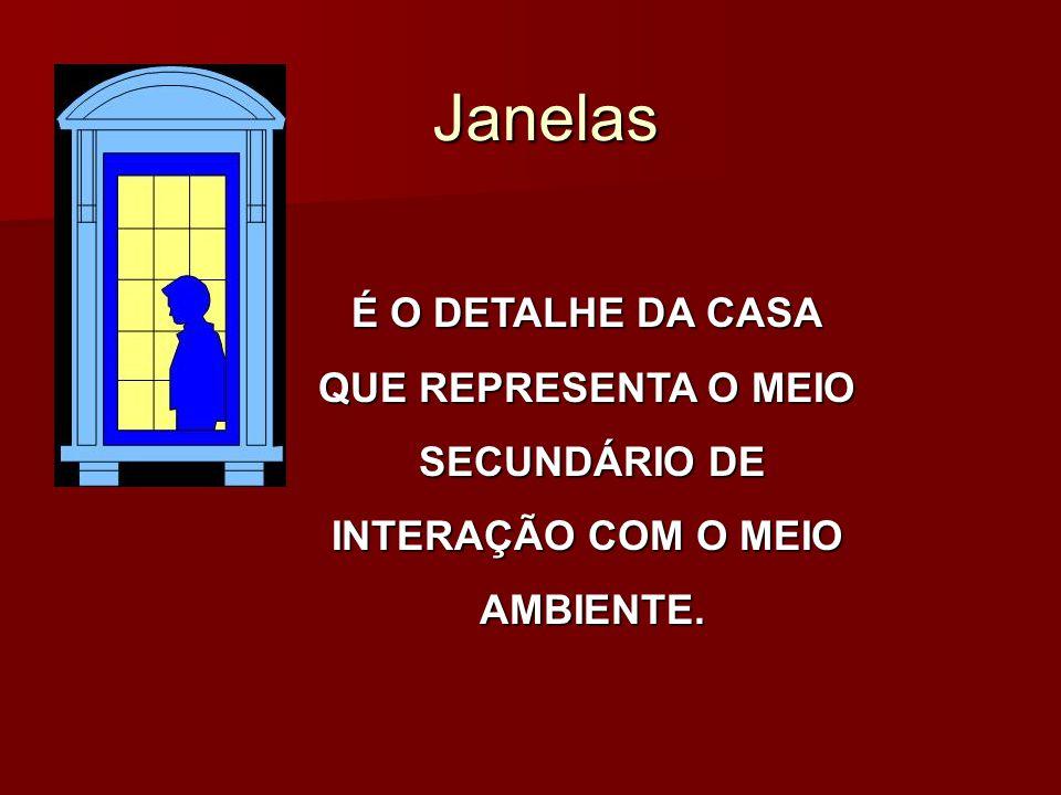 Janelas É O DETALHE DA CASA QUE REPRESENTA O MEIO SECUNDÁRIO DE