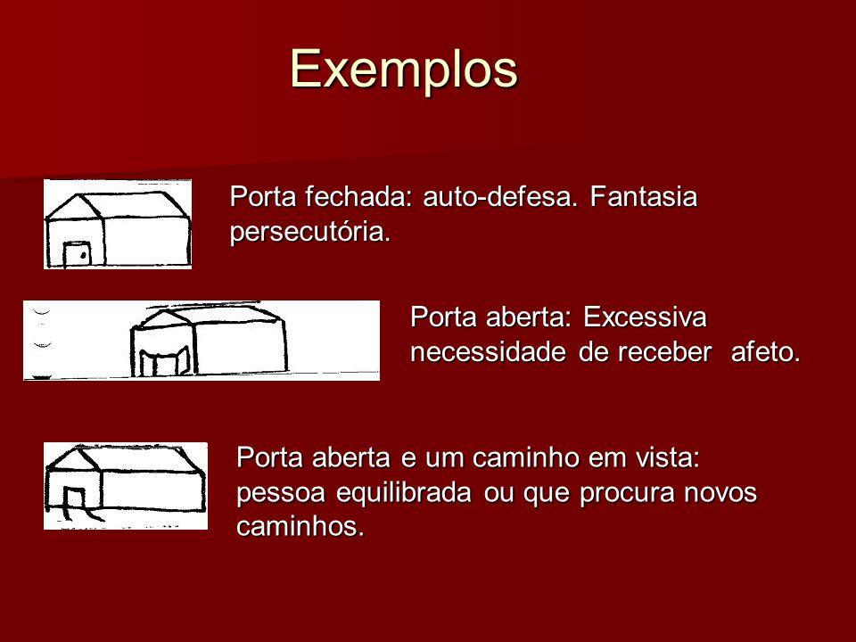 Exemplos Porta fechada: auto-defesa. Fantasia persecutória.