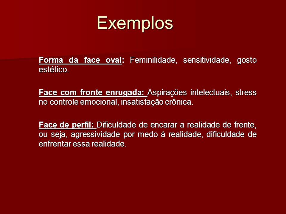 Exemplos Forma da face oval: Feminilidade, sensitividade, gosto estético.