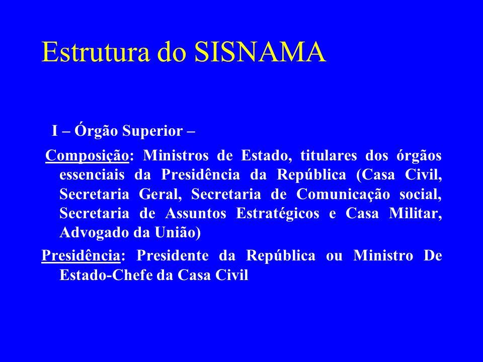 Estrutura do SISNAMA I – Órgão Superior –