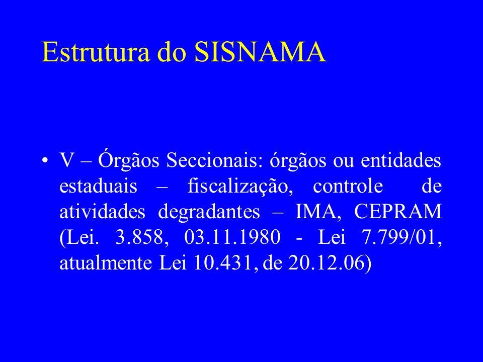 Estrutura do SISNAMA