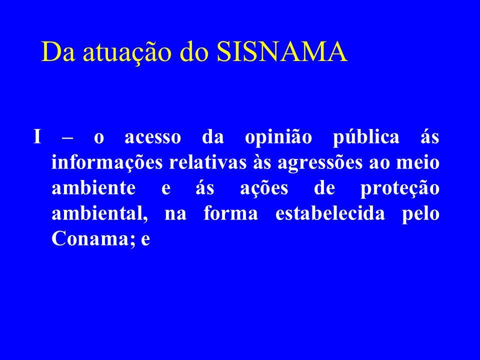 Da atuação do SISNAMA