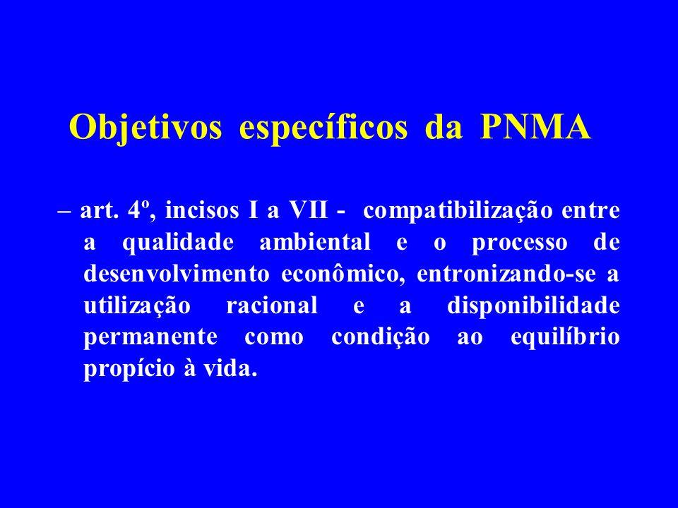 Objetivos específicos da PNMA