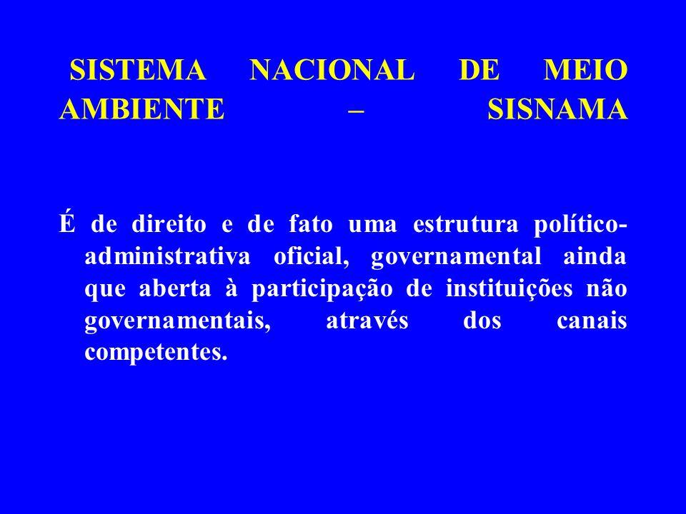SISTEMA NACIONAL DE MEIO AMBIENTE – SISNAMA