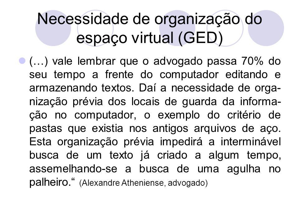 Necessidade de organização do espaço virtual (GED)