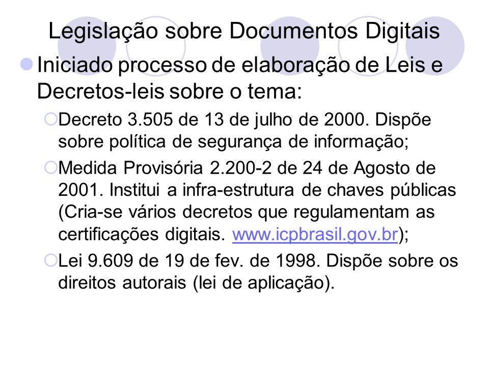 Legislação sobre Documentos Digitais
