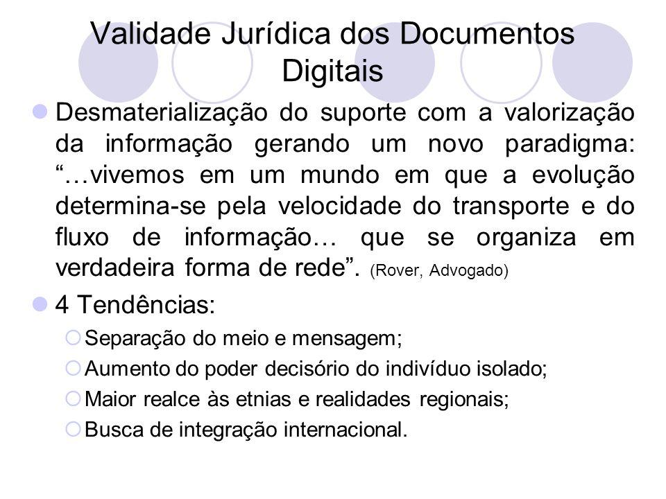 Validade Jurídica dos Documentos Digitais