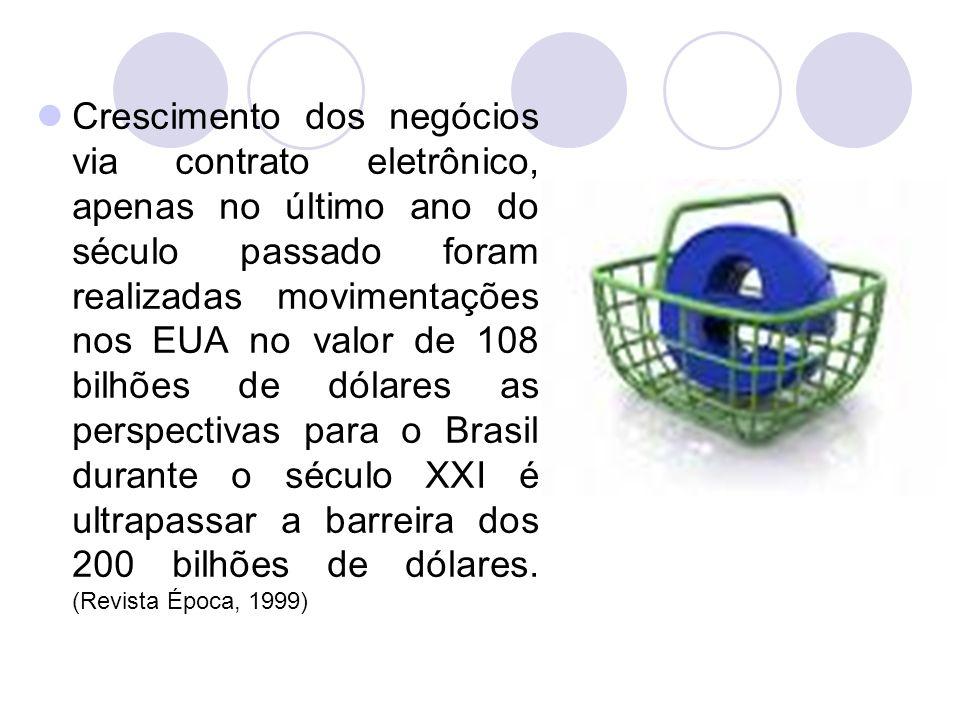 Crescimento dos negócios via contrato eletrônico, apenas no último ano do século passado foram realizadas movimentações nos EUA no valor de 108 bilhões de dólares as perspectivas para o Brasil durante o século XXI é ultrapassar a barreira dos 200 bilhões de dólares.